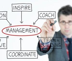 effective_management