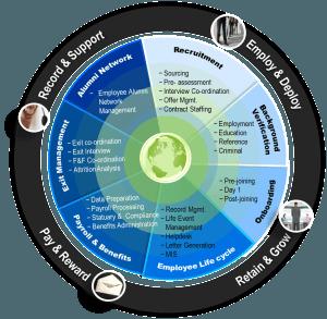 hc_service_wheel